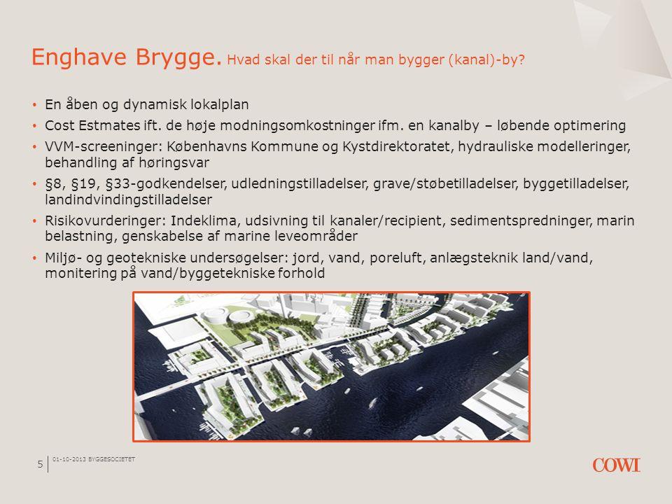 Enghave Brygge. Hvad skal der til når man bygger (kanal)-by