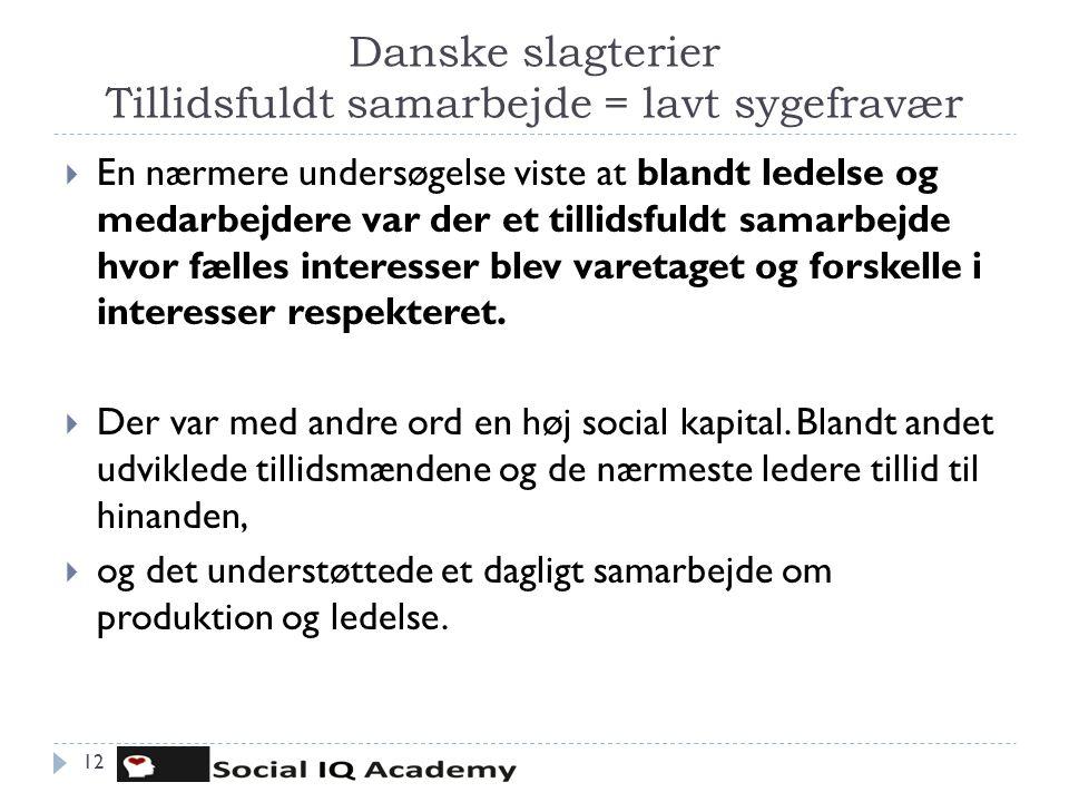Danske slagterier Tillidsfuldt samarbejde = lavt sygefravær