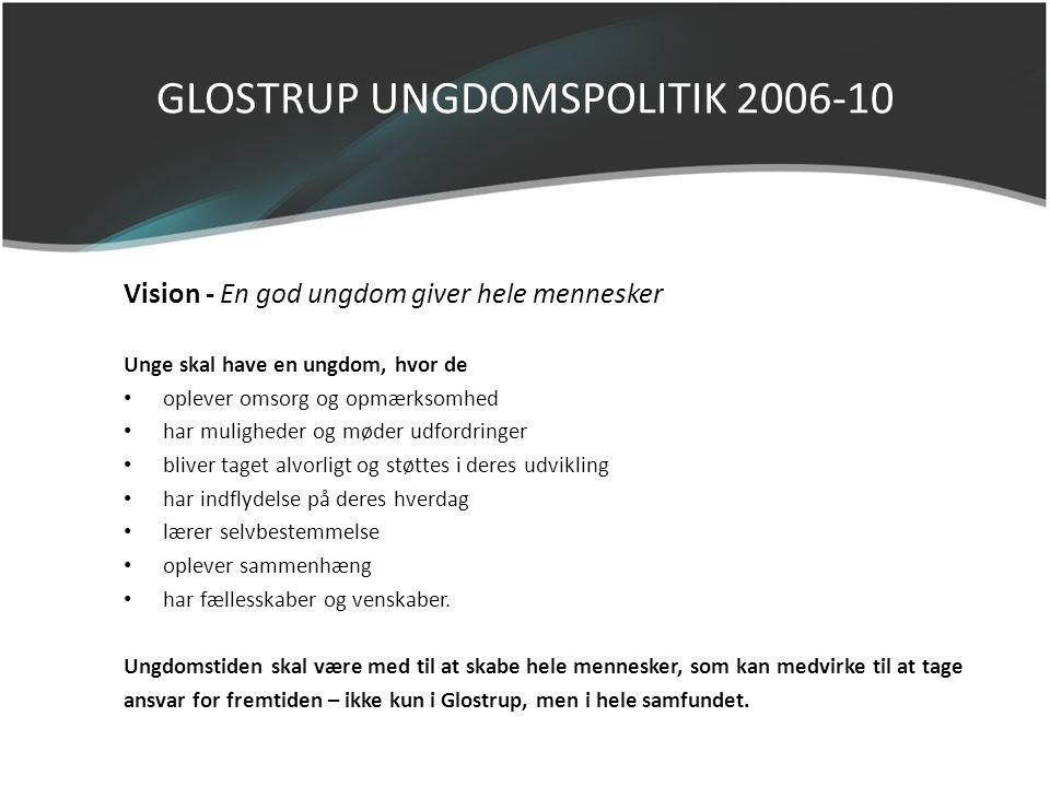 GLOSTRUP UNGDOMSPOLITIK 2006-10