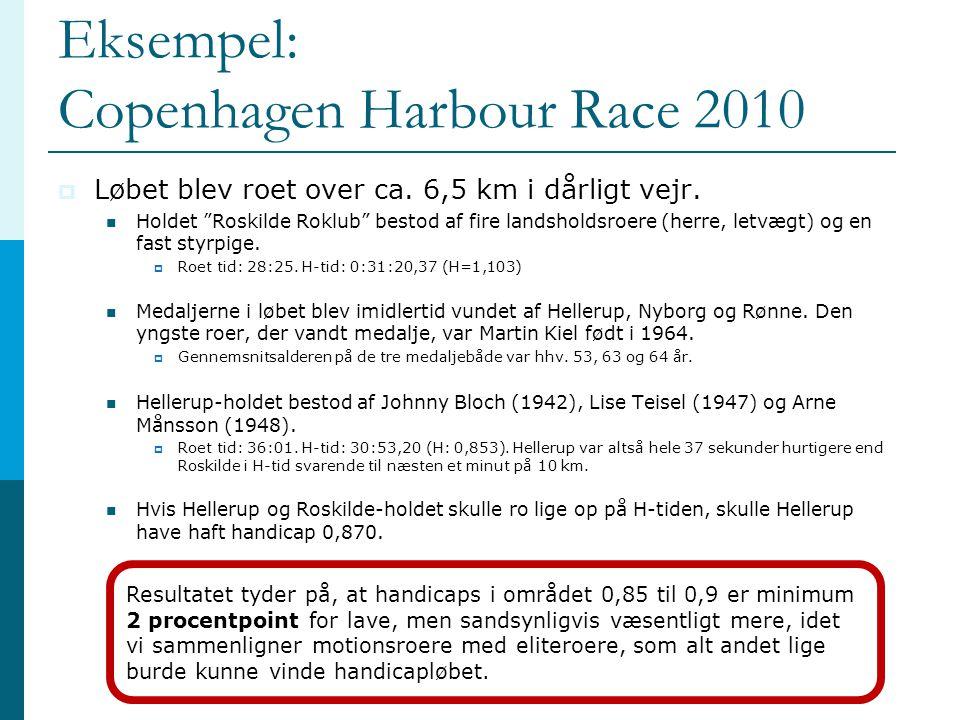 Eksempel: Copenhagen Harbour Race 2010