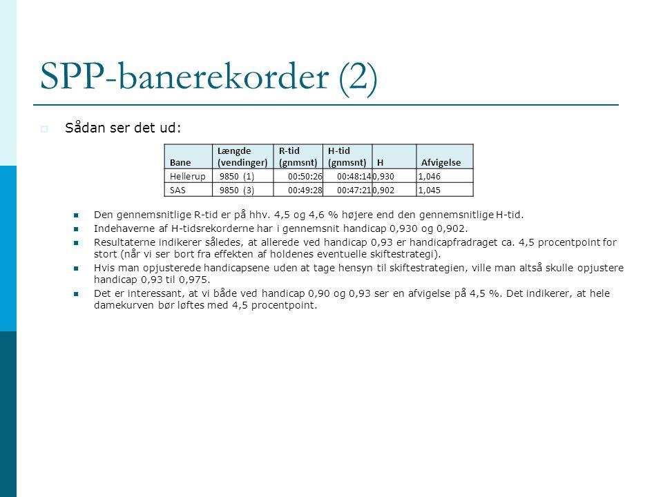 SPP-banerekorder (2) Sådan ser det ud: Bane Længde (vendinger)