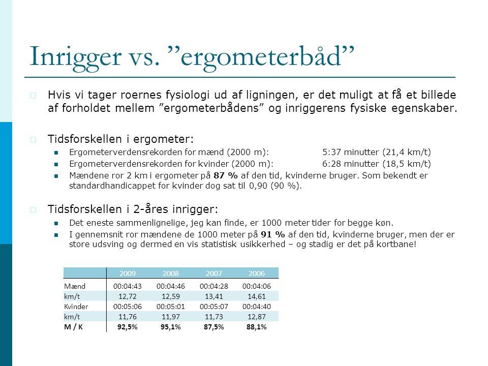 Inrigger vs. ergometerbåd