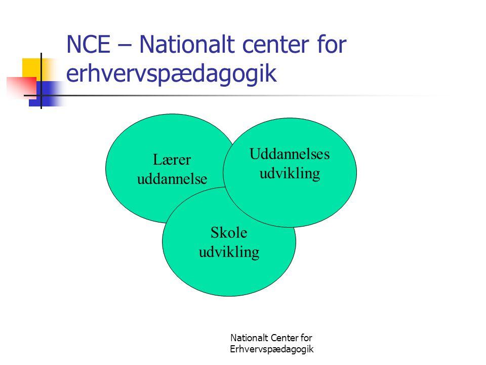 NCE – Nationalt center for erhvervspædagogik