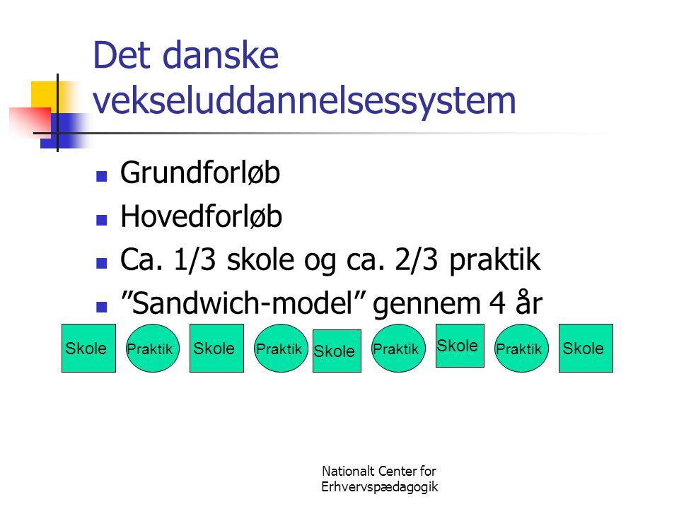 Det danske vekseluddannelsessystem