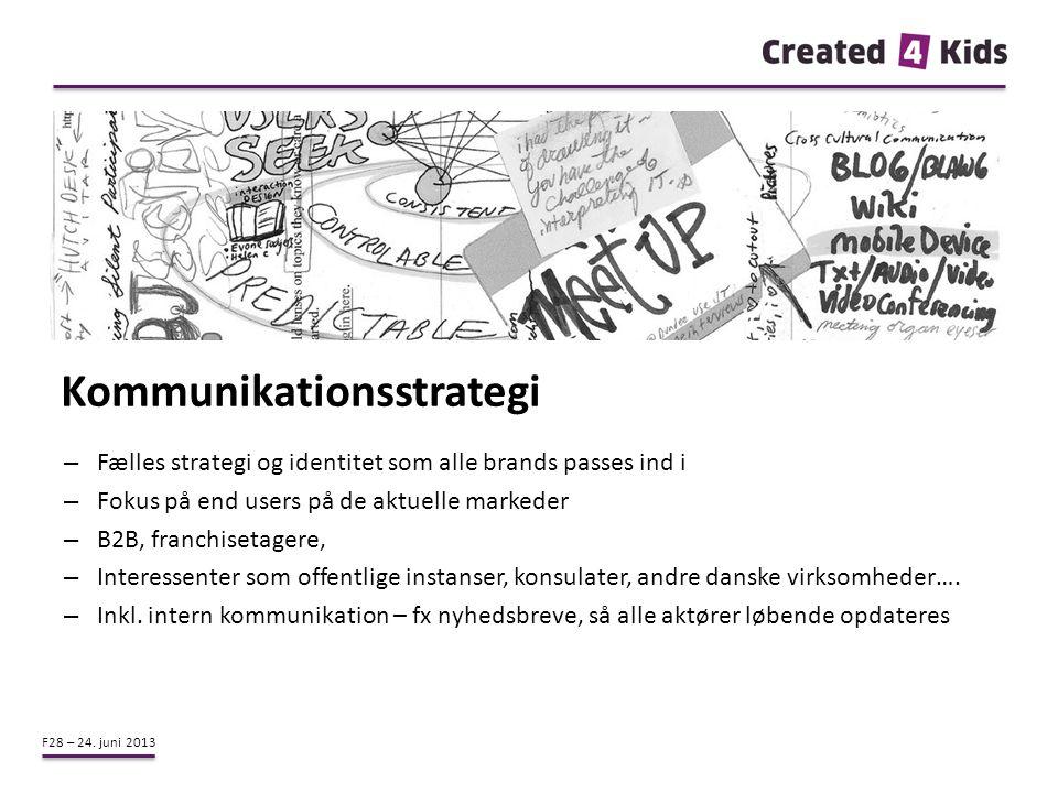 Kommunikationsstrategi