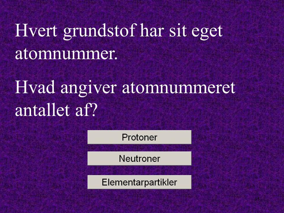 Hvert grundstof har sit eget atomnummer.