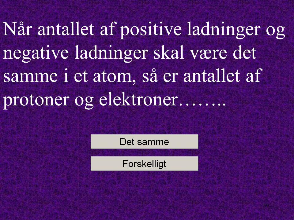 Når antallet af positive ladninger og negative ladninger skal være det samme i et atom, så er antallet af protoner og elektroner……..