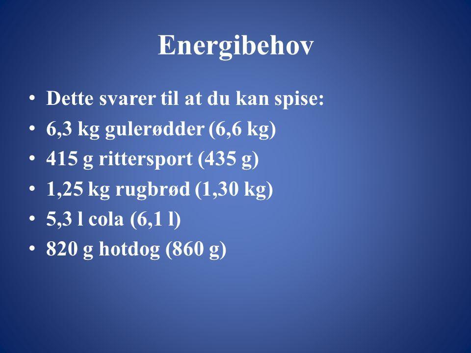 Energibehov Dette svarer til at du kan spise: