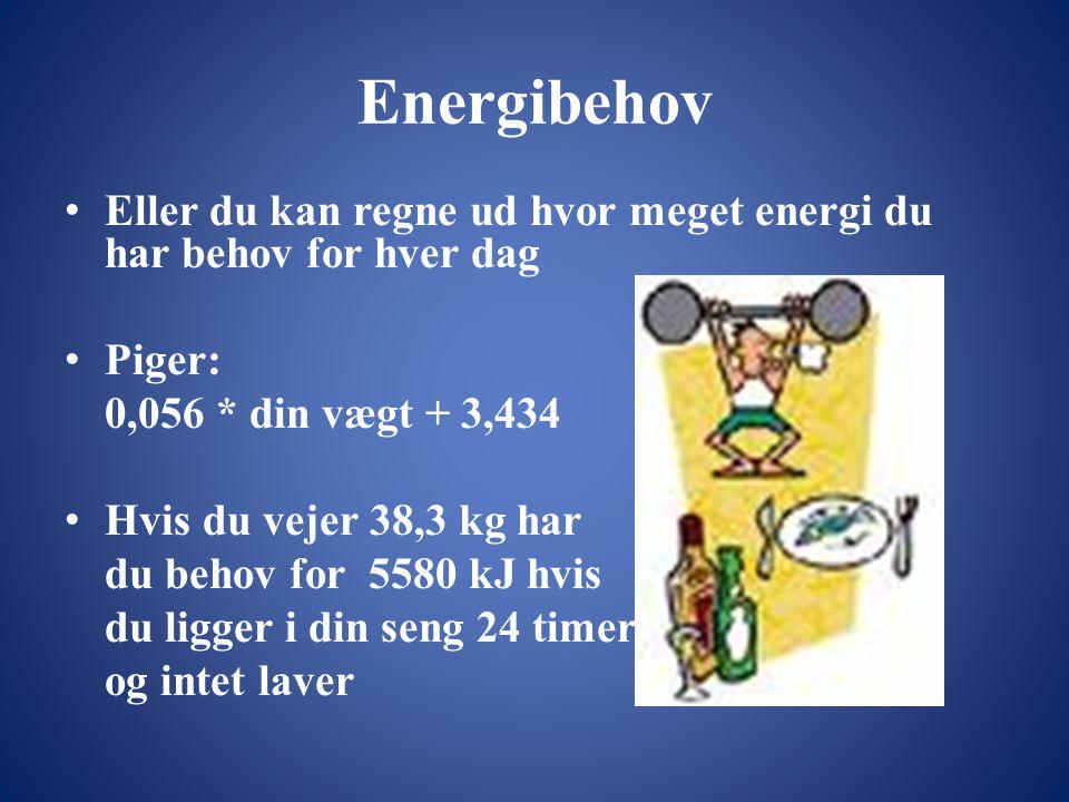 Energibehov Eller du kan regne ud hvor meget energi du har behov for hver dag. Piger: 0,056 * din vægt + 3,434.