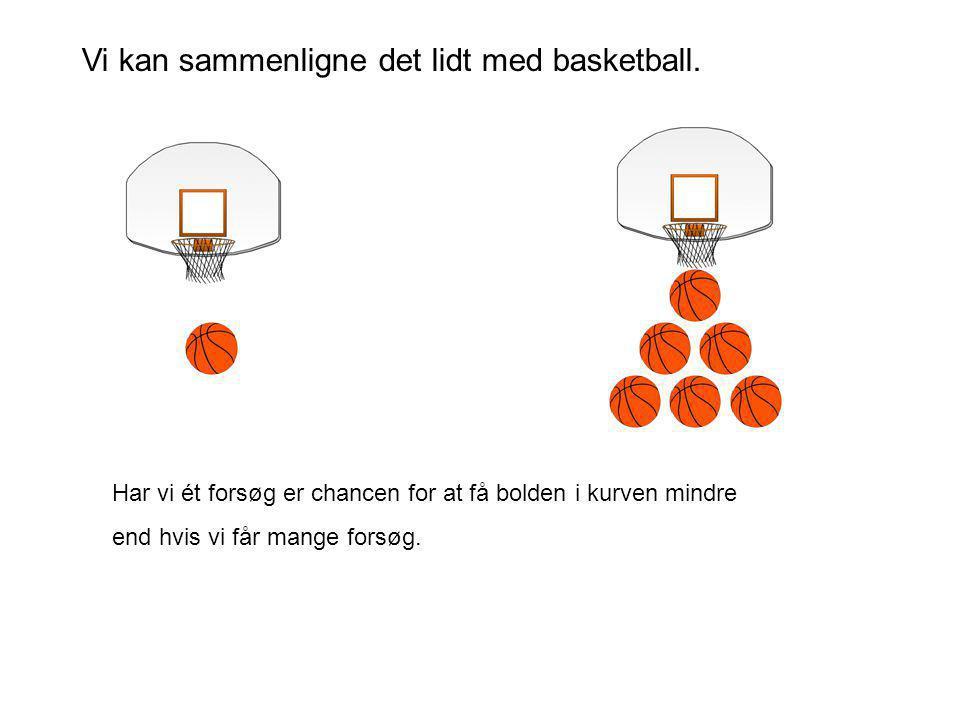 Vi kan sammenligne det lidt med basketball.