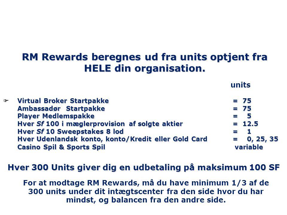 RM Rewards beregnes ud fra units optjent fra HELE din organisation.
