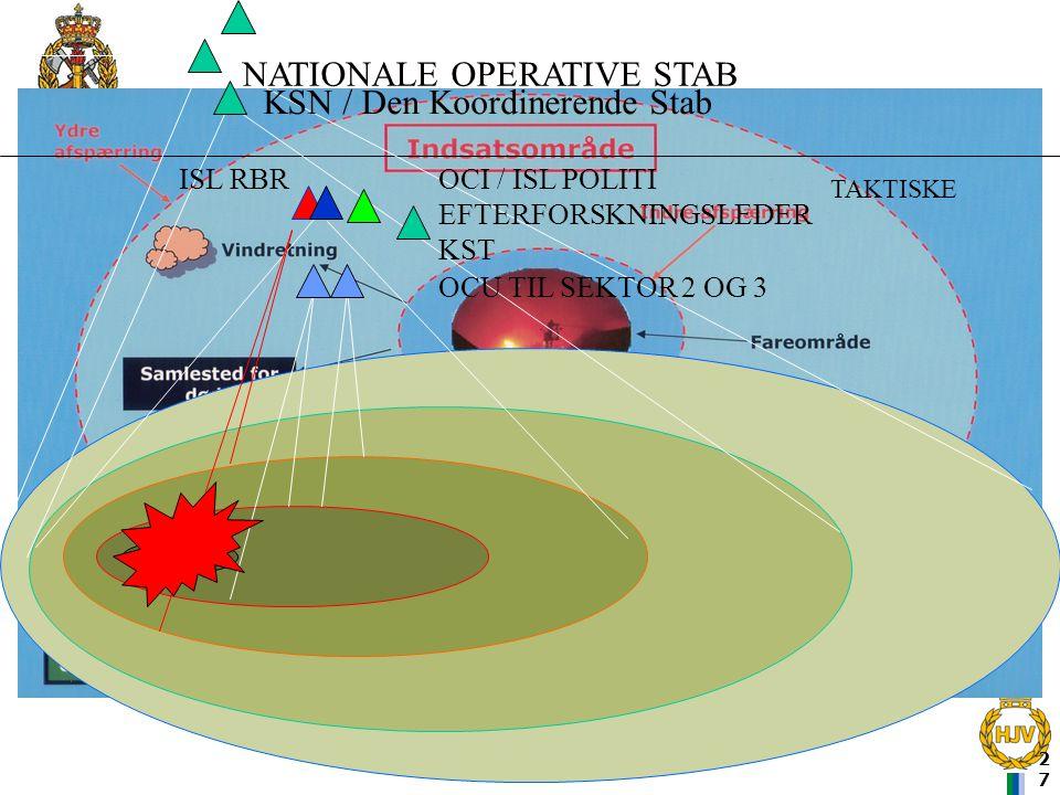 NATIONALE OPERATIVE STAB KSN / Den Koordinerende Stab