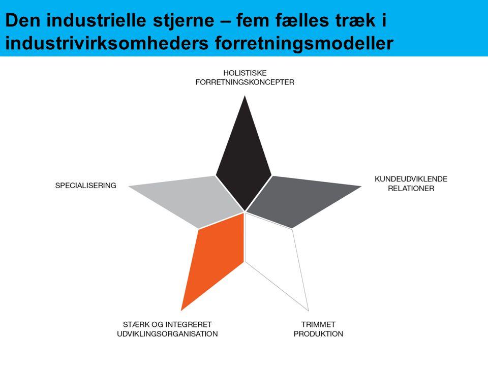 Den industrielle stjerne – fem fælles træk i industrivirksomheders forretningsmodeller