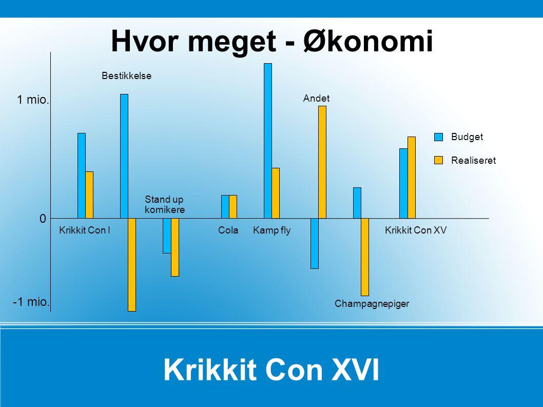 Hvor meget - Økonomi Krikkit Con XVI