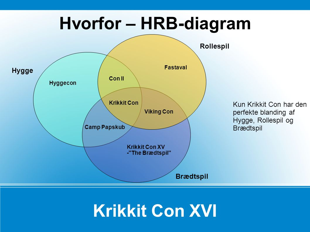 Hvorfor – HRB-diagram Krikkit Con XVI