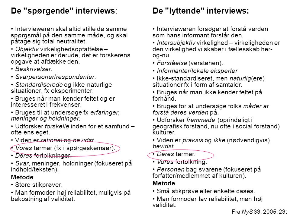 De spørgende interviews: De lyttende interviews: