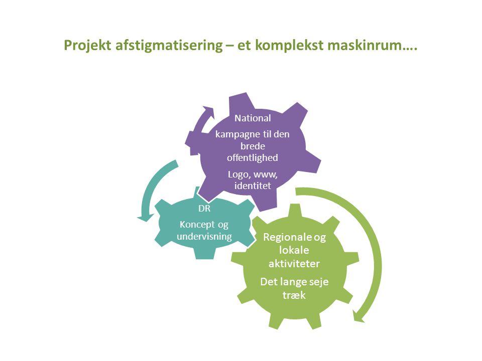 Projekt afstigmatisering – et komplekst maskinrum….