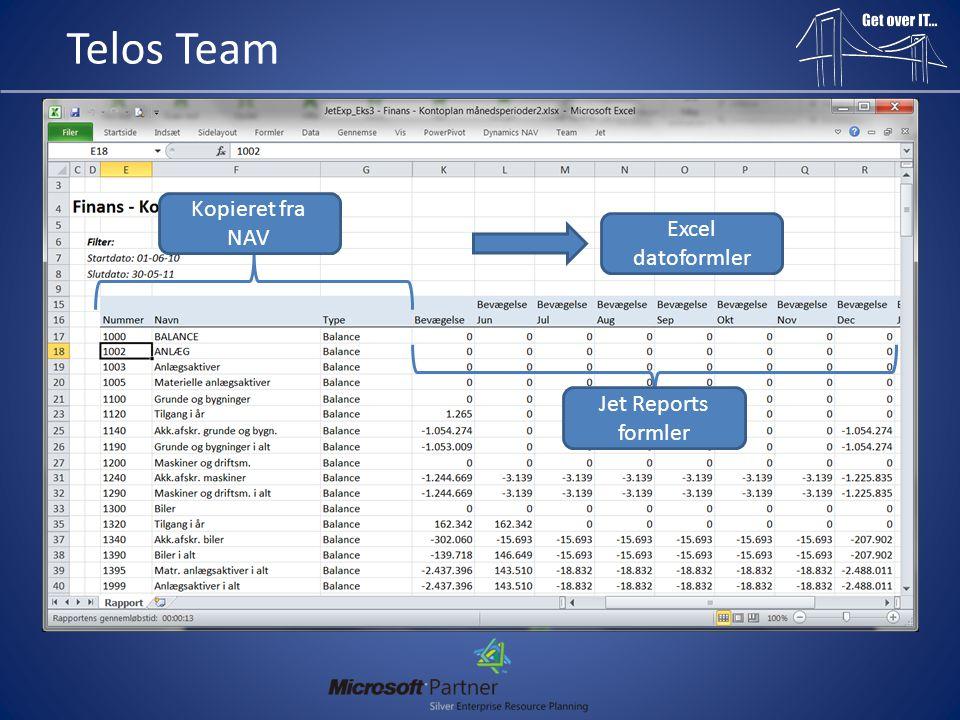 Telos Team Eksempel 2. Rapport, der viser kontoplanen i månedsperioder.