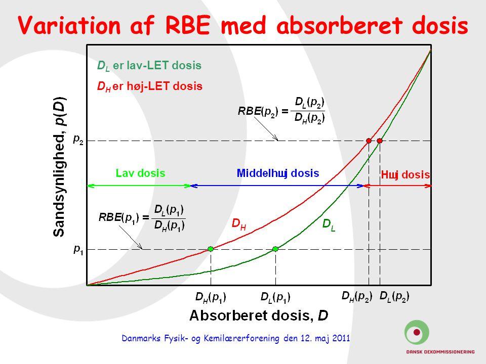 Variation af RBE med absorberet dosis