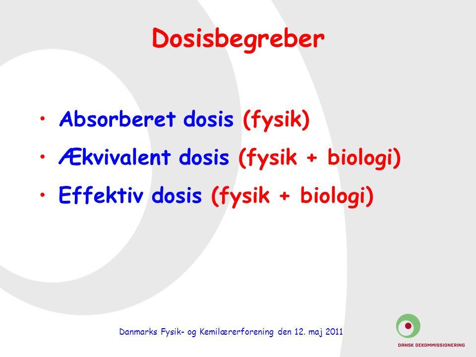 Dosisbegreber Absorberet dosis (fysik)