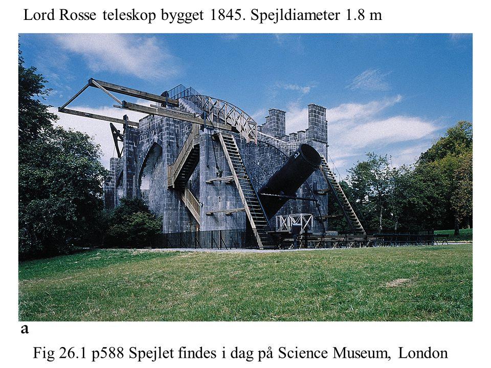 Lord Rosse teleskop bygget 1845. Spejldiameter 1.8 m
