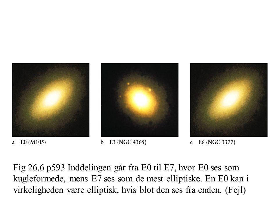 Fig 26.6 p593 Inddelingen går fra E0 til E7, hvor E0 ses som