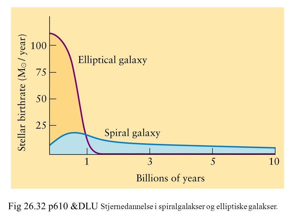 Fig 26.32 p610 &DLU Stjernedannelse i spiralgalakser og elliptiske galakser.