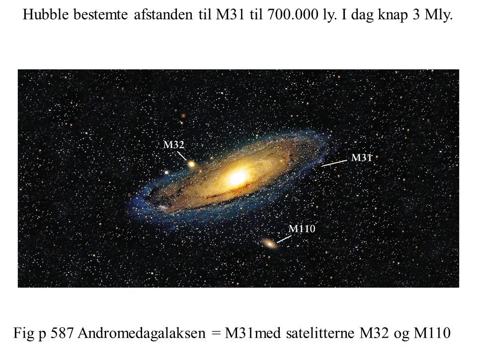 Hubble bestemte afstanden til M31 til 700.000 ly. I dag knap 3 Mly.
