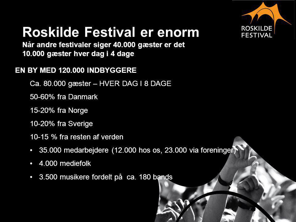 Roskilde Festival er enorm Når andre festivaler siger 40