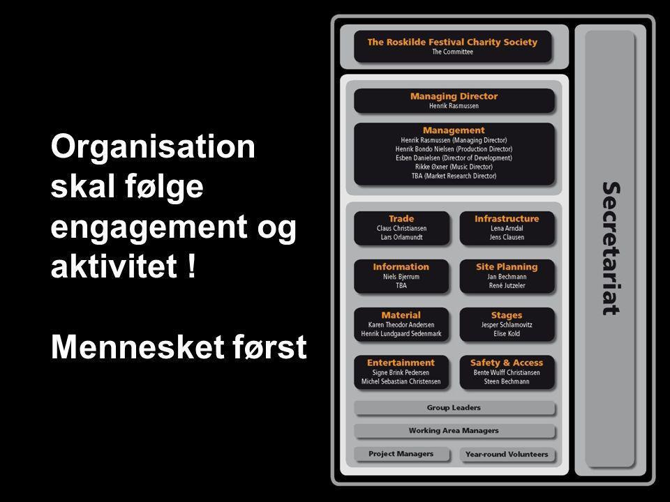 Organisation skal følge engagement og aktivitet ! Mennesket først