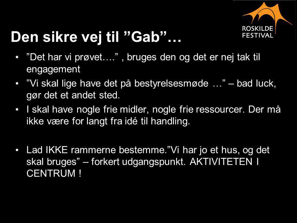 Den sikre vej til Gab …