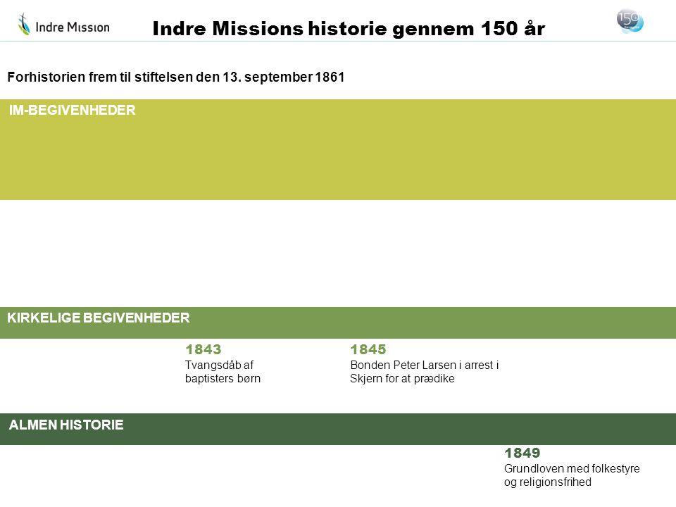 Forhistorien frem til stiftelsen den 13. september 1861