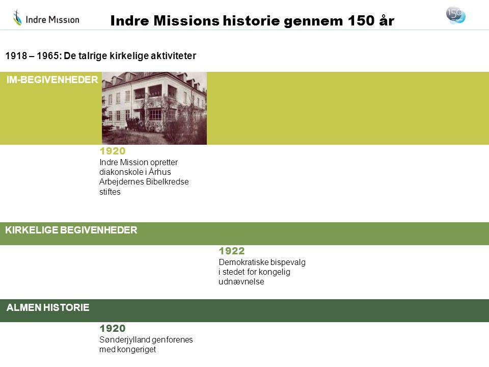 1918 – 1965: De talrige kirkelige aktiviteter