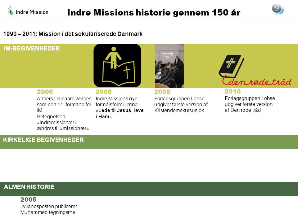 1990 – 2011: Mission i det sekulariserede Danmark