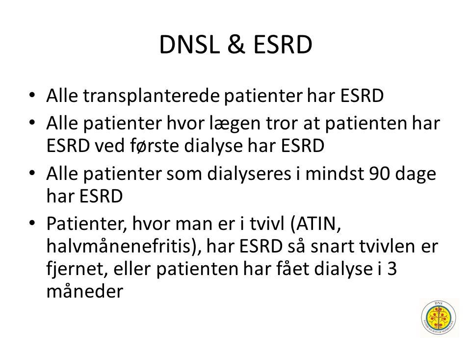 DNSL & ESRD Alle transplanterede patienter har ESRD
