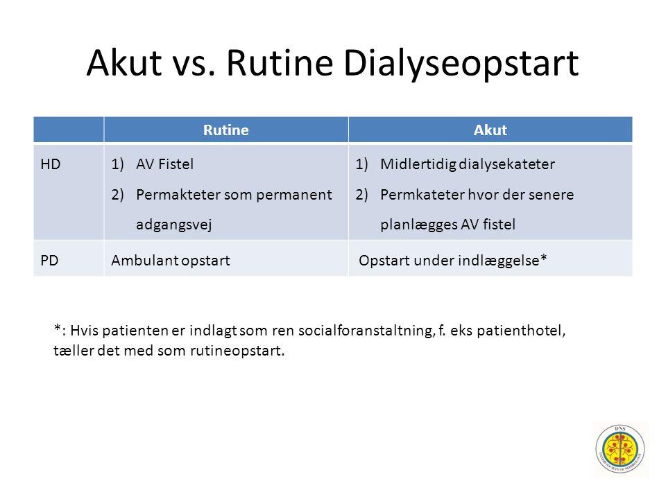Akut vs. Rutine Dialyseopstart