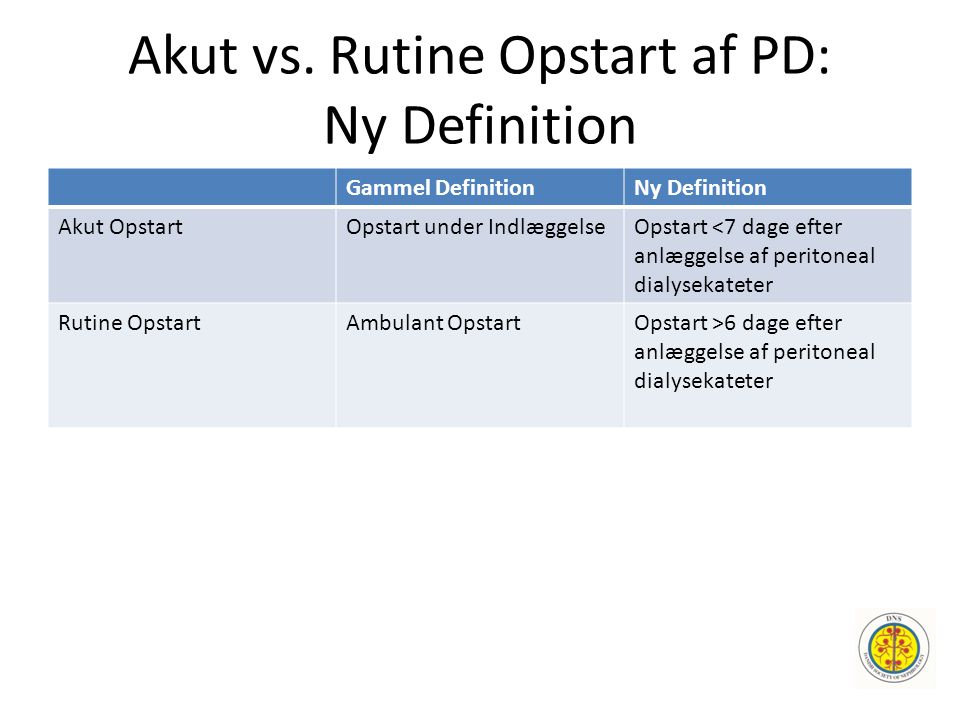 Akut vs. Rutine Opstart af PD: Ny Definition