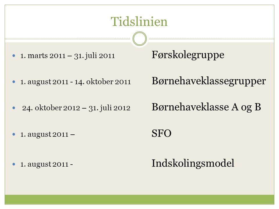 Tidslinien 1. marts 2011 – 31. juli 2011 Førskolegruppe