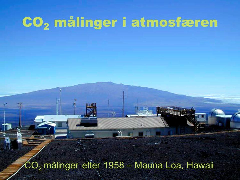 CO2 målinger i atmosfæren