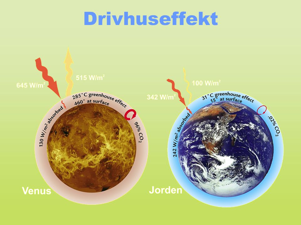 Drivhuseffekt