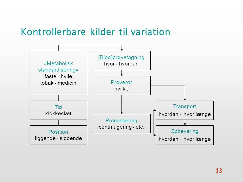 Kontrollerbare kilder til variation