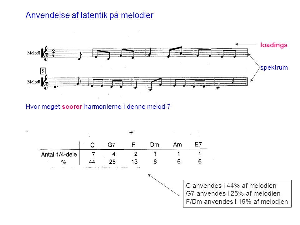 Anvendelse af latentik på melodier