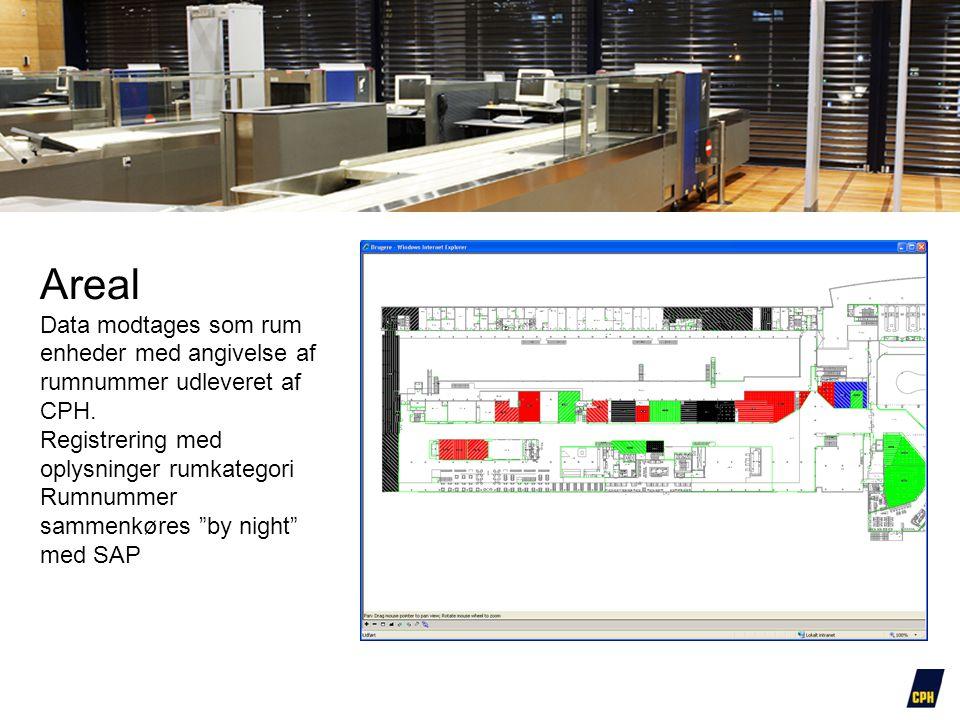 Areal Data modtages som rum enheder med angivelse af rumnummer udleveret af CPH. Registrering med oplysninger rumkategori.
