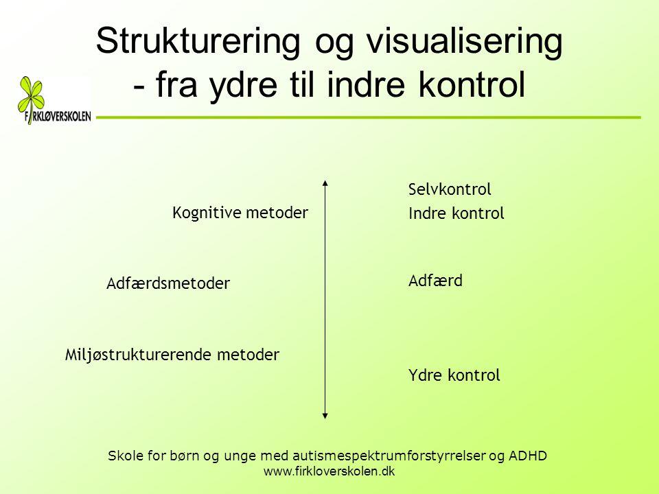 Strukturering og visualisering - fra ydre til indre kontrol