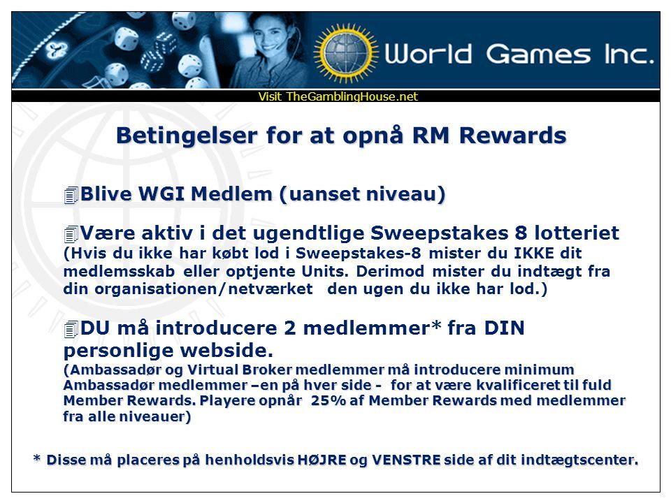 Betingelser for at opnå RM Rewards Blive WGI Medlem (uanset niveau)