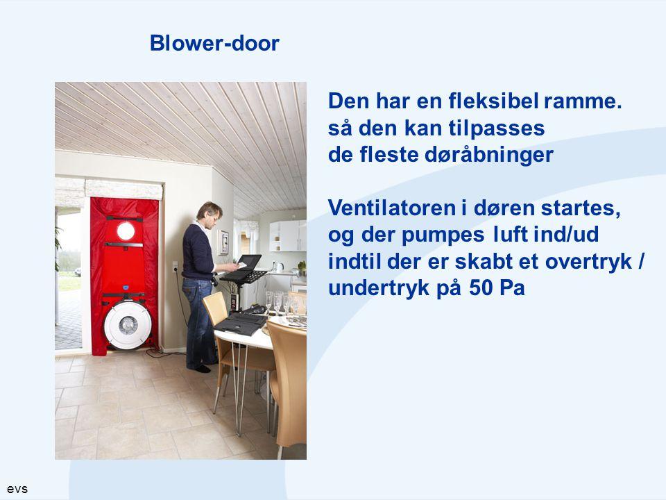 Blower-door Den har en fleksibel ramme. så den kan tilpasses. de fleste døråbninger. Ventilatoren i døren startes,