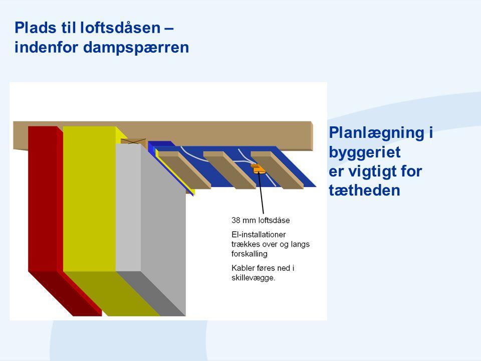 Plads til loftsdåsen – indenfor dampspærren