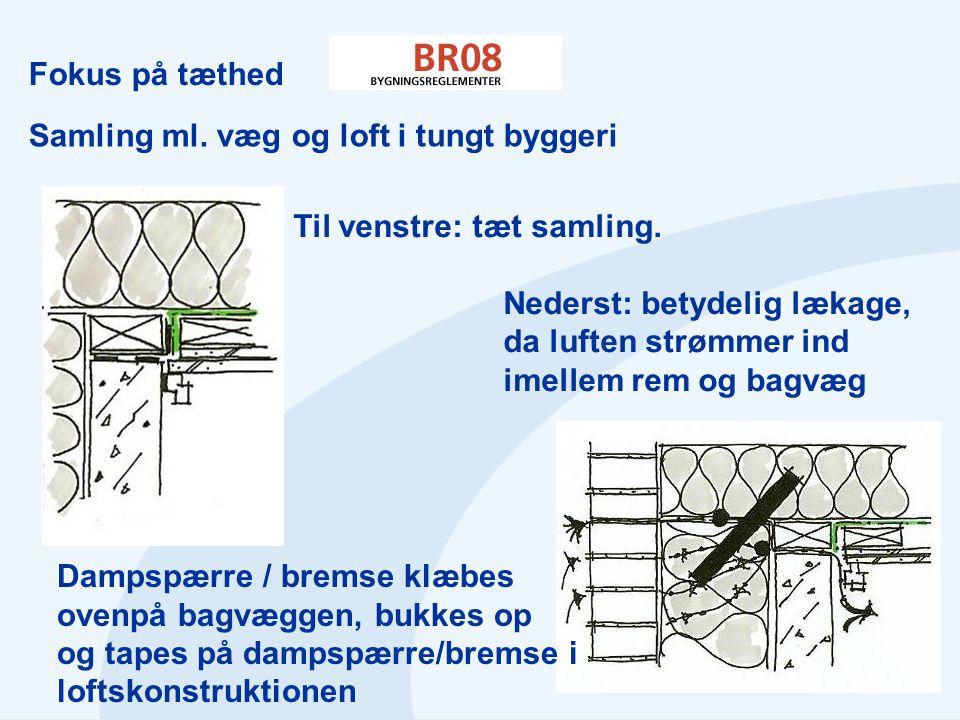 Fokus på tæthed Samling ml. væg og loft i tungt byggeri. Til venstre: tæt samling. Nederst: betydelig lækage,