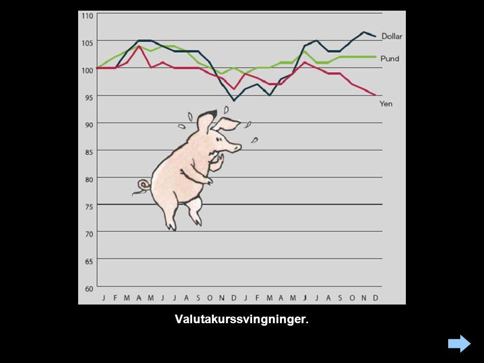 Valutakurssvingninger.
