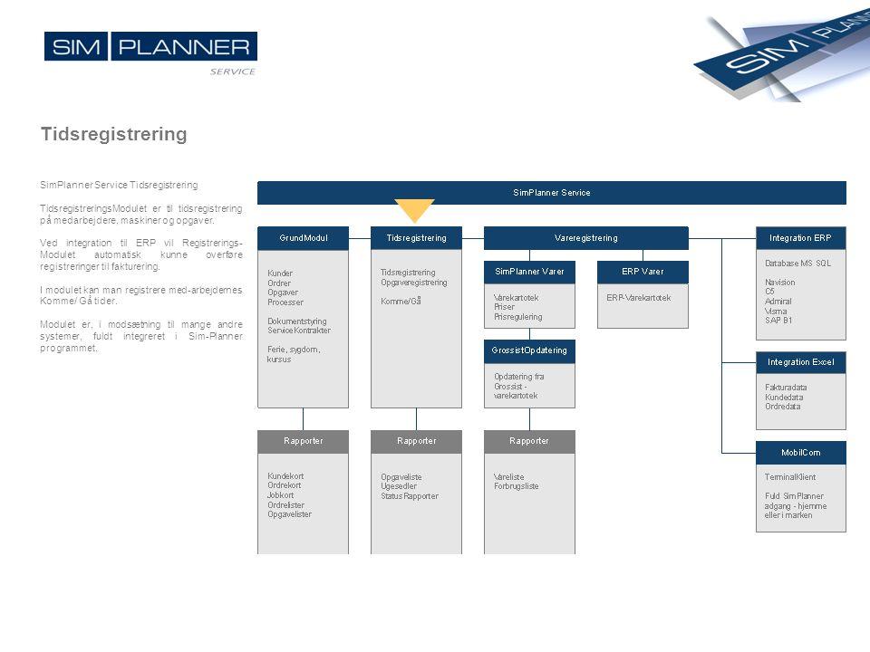 Tidsregistrering SimPlanner Service Tidsregistrering